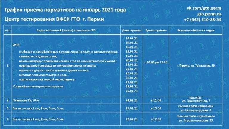 График прохождения испытаний ГТО на январь